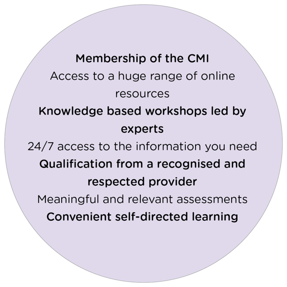 Membership of the CMI,  Access to a huge range of online resources, Knowledge based workshops led by experts, 24/7 access to the information you need, Qualification from a recognised and  respected provider, Meaningful and relevant assessments, Conve