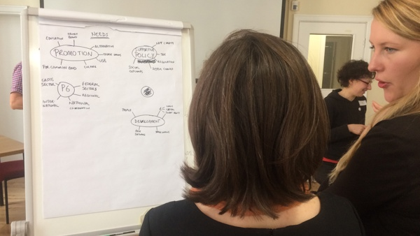 People working using a flipchart